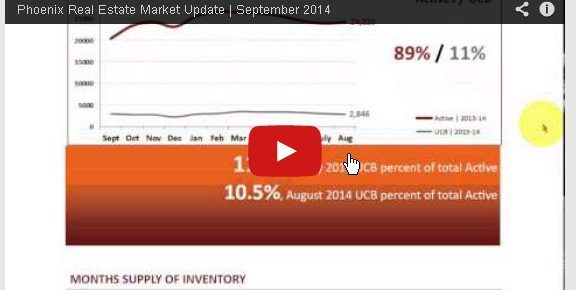 Phoenix Real Estate Market Update September 2014
